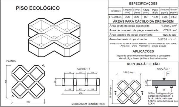 Concregrama, Pisograma Modelo Pavi-Verde - ECOPISOS PAVIMENTAÇÃO ECOLÓGICA Concregrama, Pisograma, Modelo Pavi-Verde